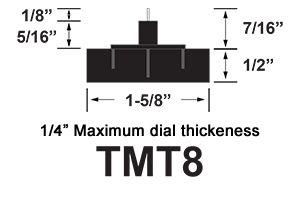 TMT Diagram